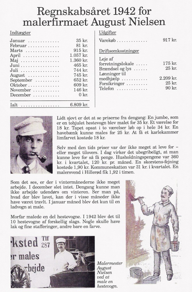 1942 malerregnskab