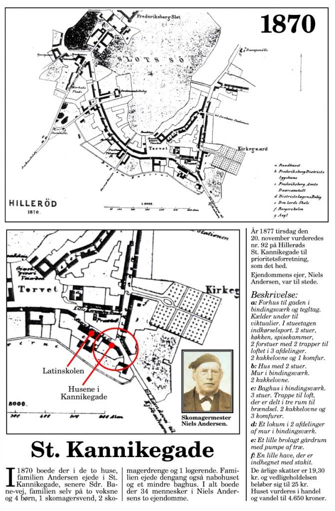 Hillerød 1870